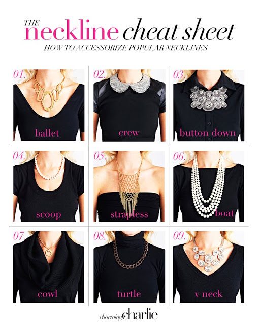 necklace guide