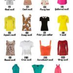 types necklines