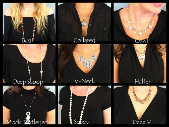 The Ultimate Necklace Guide: To Match 16 Necklines, Bust ...