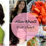 Alia Bhatt's Weight Loss Diet Chart Secrets: Breakfast to Dinner